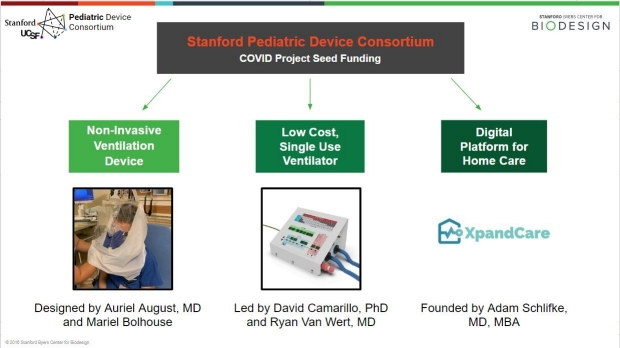 COVID-Project-Seed-Funding